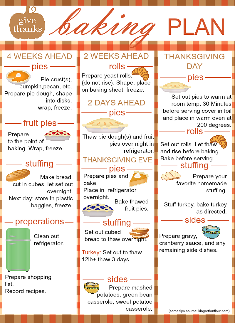 http://sewlicioushomedecor.com/wp-content/uploads/2017/11/Give-Thanks-Thanksgiving-baking-plan-timeline.png