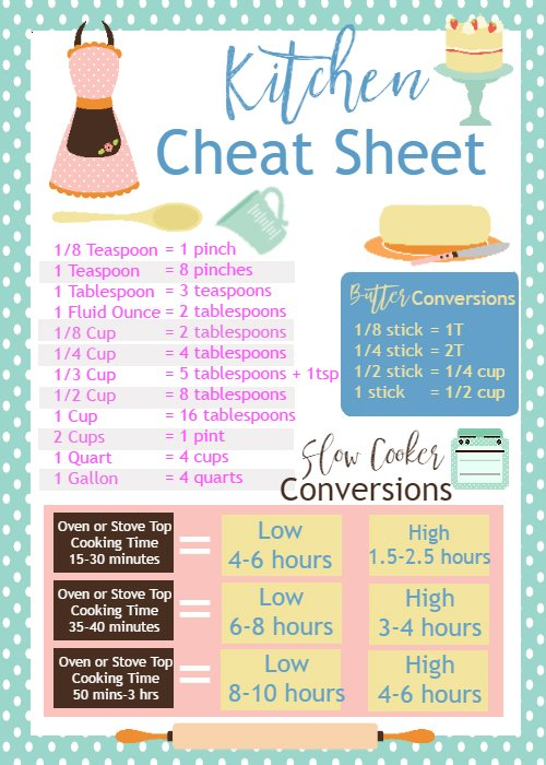 Kitchen-Cheat-Sheet.-Perfect-for-baking.