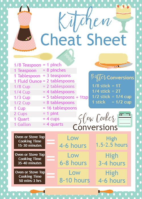 Baking Kitchen Cheat Sheet